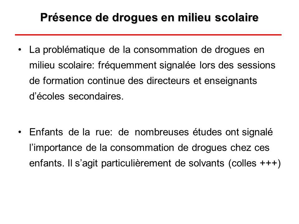 La problématique de la consommation de drogues en milieu scolaire: fréquemment signalée lors des sessions de formation continue des directeurs et ense