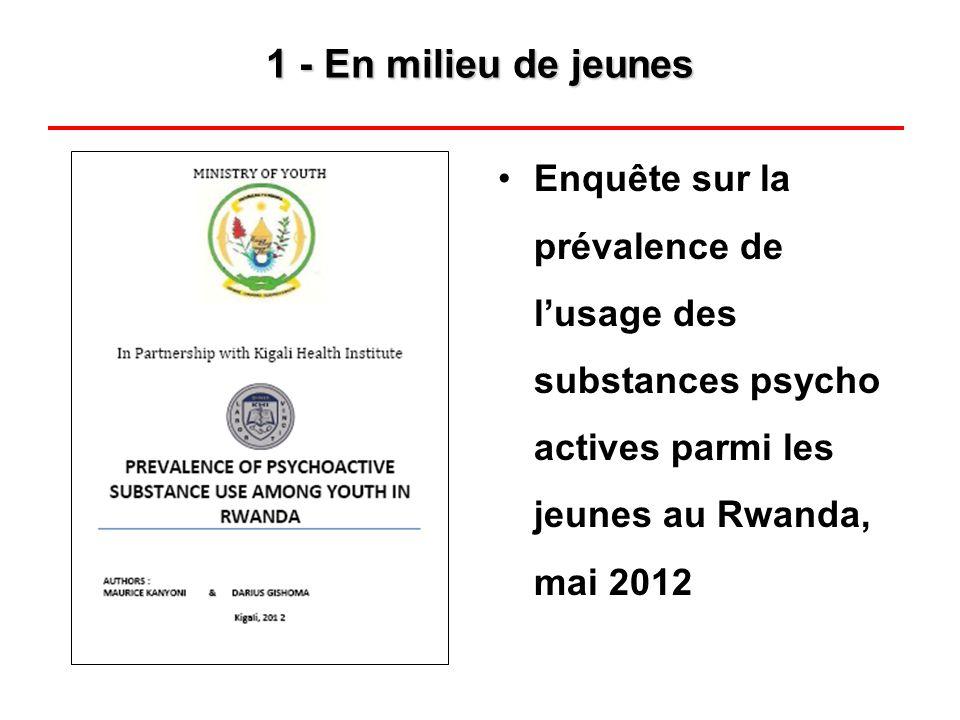 Enquête sur la prévalence de lusage des substances psycho actives parmi les jeunes au Rwanda, mai 2012 1 - En milieu de jeunes