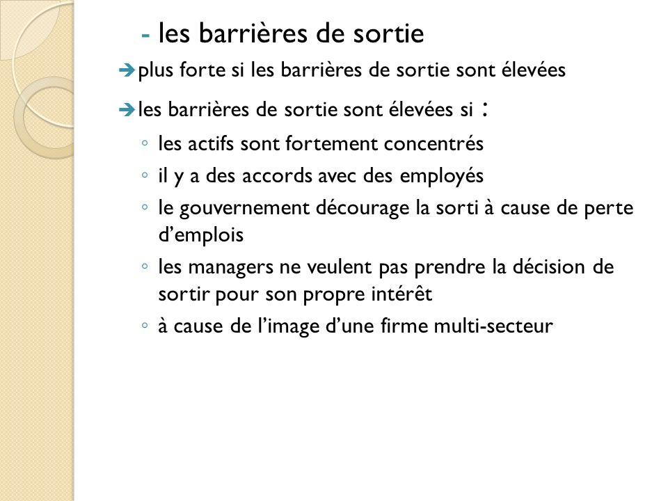 -les barrières de sortie plus forte si les barrières de sortie sont élevées les barrières de sortie sont élevées si : les actifs sont fortement concen