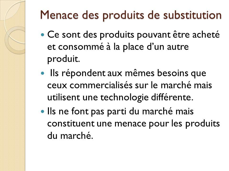 Menace des produits de substitution Ce sont des produits pouvant être acheté et consommé à la place dun autre produit. Ils répondent aux mêmes besoins