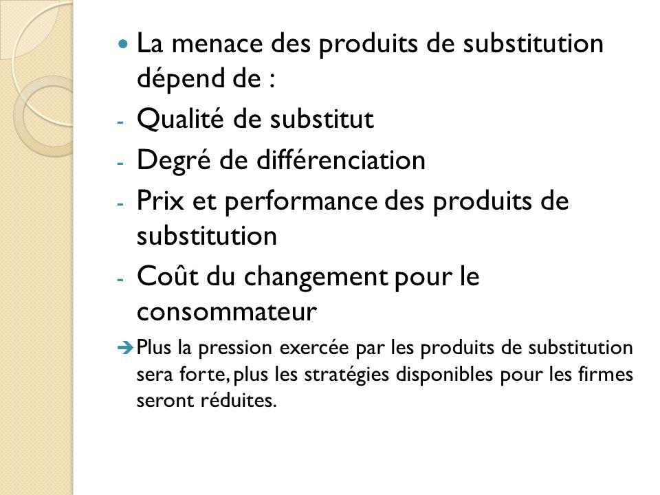 La menace des produits de substitution dépend de : - Qualité de substitut - Degré de différenciation - Prix et performance des produits de substitutio
