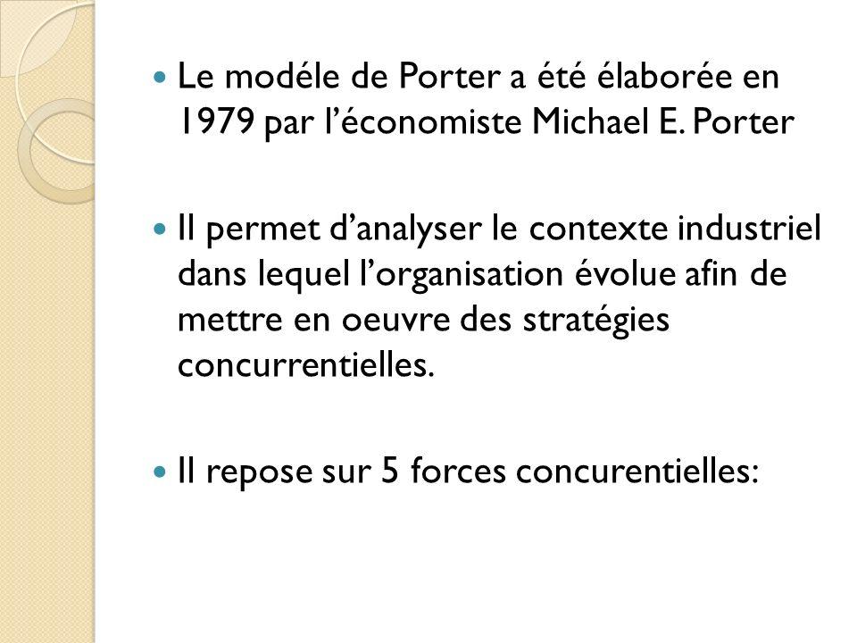 Le modéle de Porter a été élaborée en 1979 par léconomiste Michael E. Porter Il permet danalyser le contexte industriel dans lequel lorganisation évol