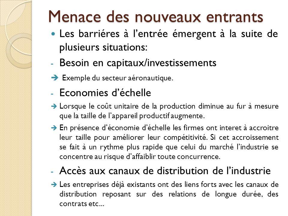 Menace des nouveaux entrants Les barriéres à lentrée émergent à la suite de plusieurs situations: - Besoin en capitaux/investissements Exemple du sect