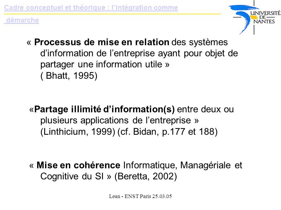Lean - ENST Paris 25.03.05 « Processus de mise en relation des systèmes dinformation de lentreprise ayant pour objet de partager une information utile » ( Bhatt, 1995) «Partage illimité dinformation(s) entre deux ou plusieurs applications de lentreprise » (Linthicium, 1999) (cf.