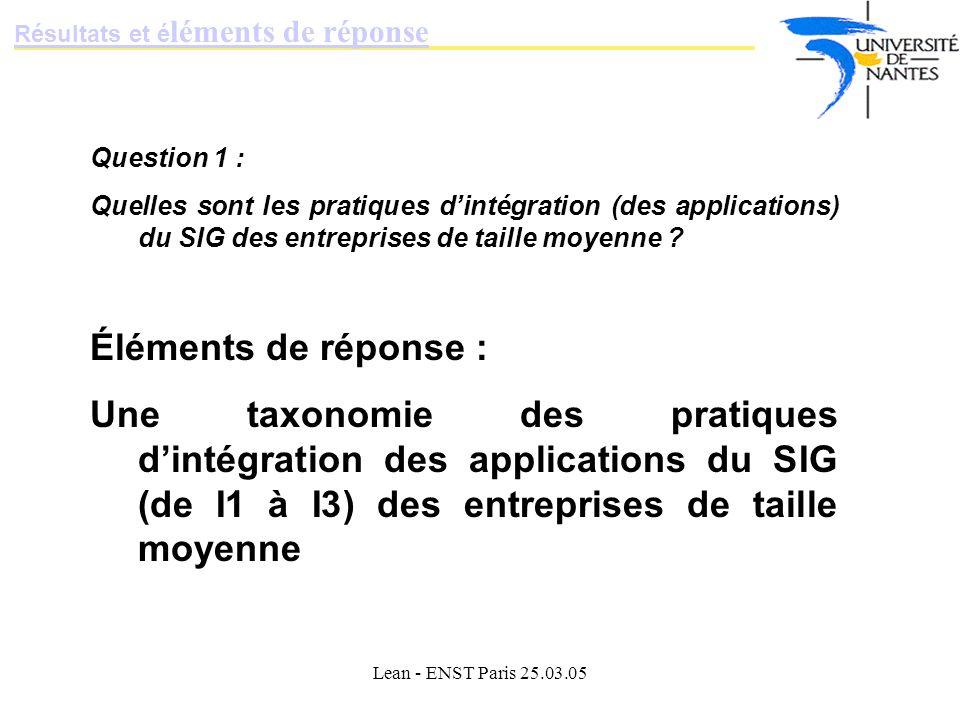 Lean - ENST Paris 25.03.05 Question 1 : Quelles sont les pratiques dintégration (des applications) du SIG des entreprises de taille moyenne .