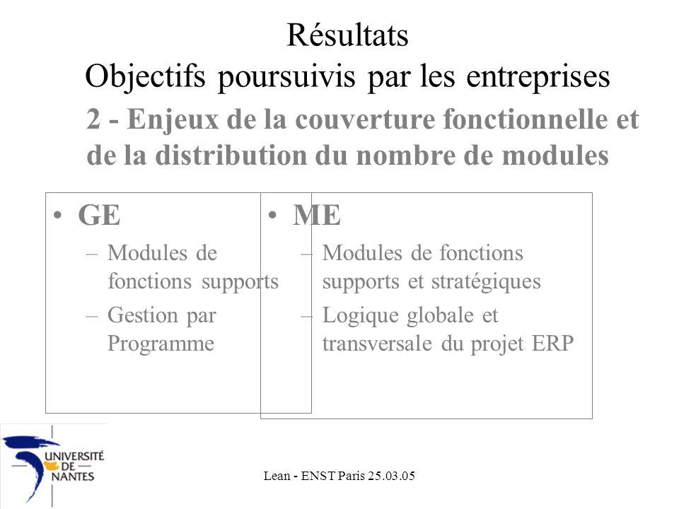 Lean - ENST Paris 25.03.05 Résultats Objectifs poursuivis par les entreprises GE –Modules de fonctions supports –Gestion par Programme ME –Modules de fonctions supports et stratégiques –Logique globale et transversale du projet ERP 2 - Enjeux de la couverture fonctionnelle et de la distribution du nombre de modules