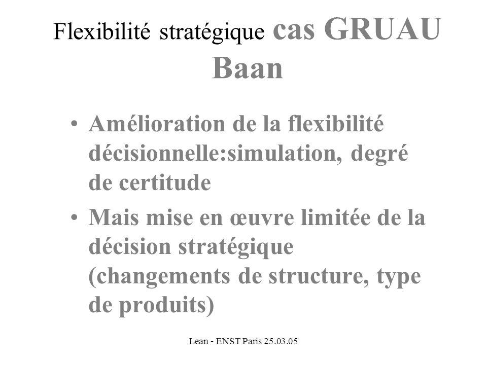 Lean - ENST Paris 25.03.05 Flexibilité stratégique cas GRUAU Baan Amélioration de la flexibilité décisionnelle:simulation, degré de certitude Mais mise en œuvre limitée de la décision stratégique (changements de structure, type de produits)