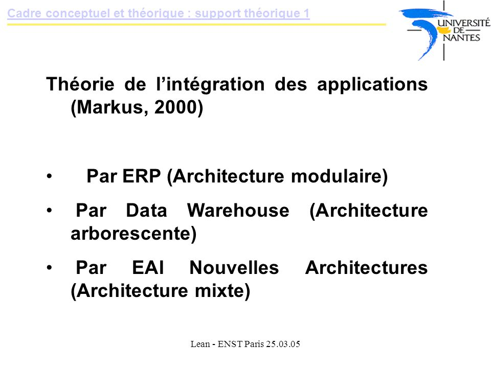 Lean - ENST Paris 25.03.05 Théorie de lintégration des applications (Markus, 2000) Par ERP (Architecture modulaire) Par Data Warehouse (Architecture arborescente) Par EAI Nouvelles Architectures (Architecture mixte) Cadre conceptuel et théorique : support théorique 1