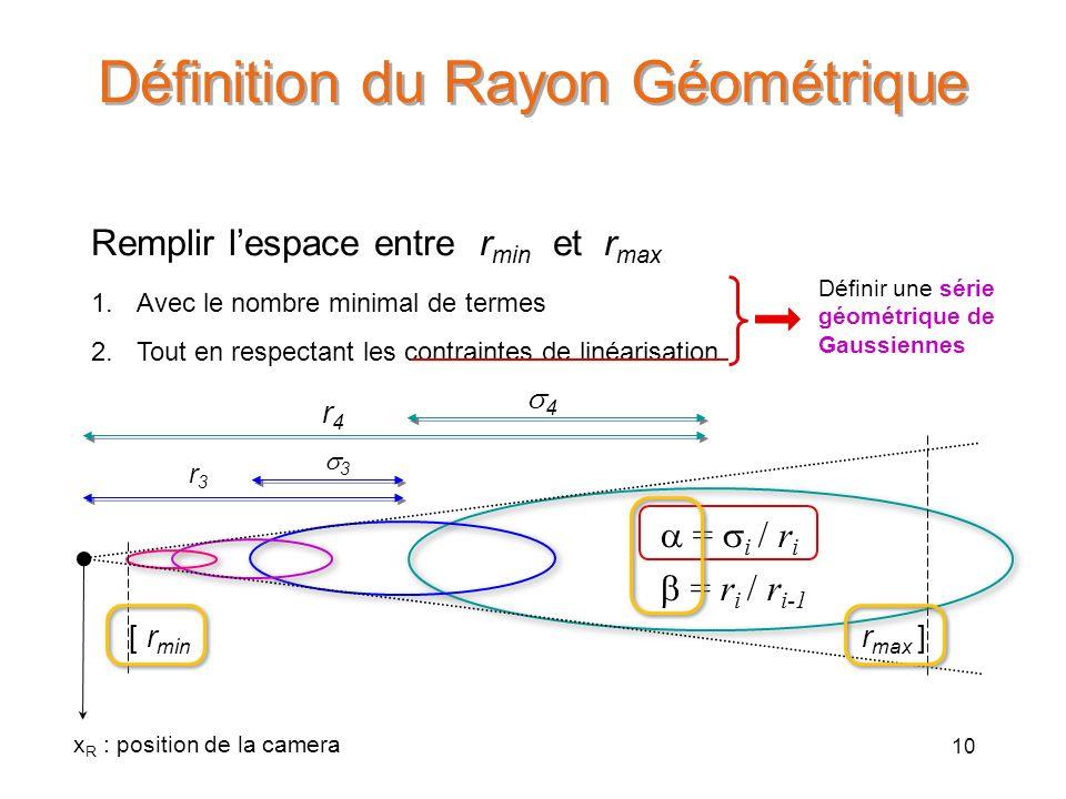 10 Définition du Rayon Géométrique Définir une série géométrique de Gaussiennes x R : position de la camera 4 r4r4 3 r3r3 = i / r i = r i / r i-1 [ r