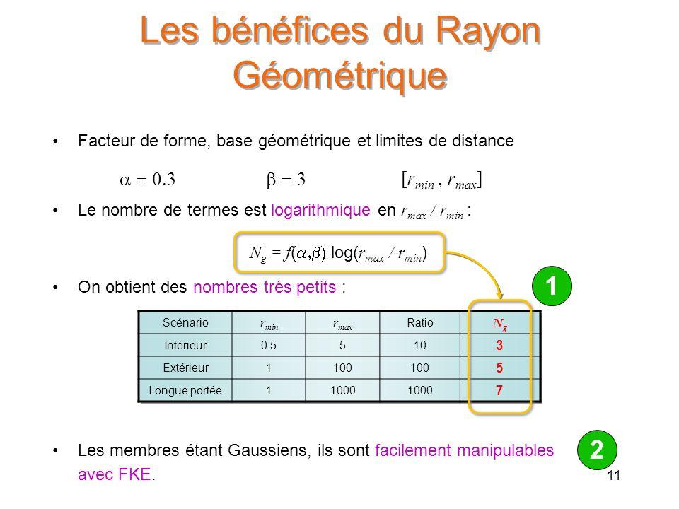 11 Facteur de forme, base géométrique et limites de distance Le nombre de termes est logarithmique en r max / r min : On obtient des nombres très peti