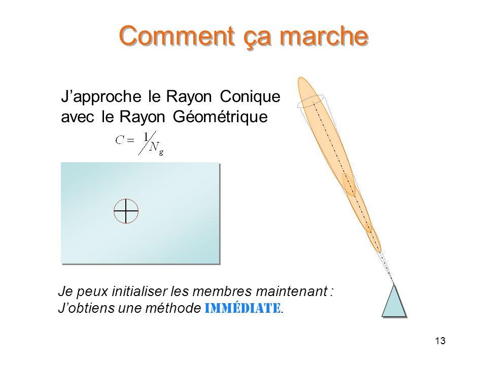 13 Japproche le Rayon Conique avec le Rayon Géométrique Je peux initialiser les membres maintenant : Jobtiens une méthode immédiate. Comment ça marche