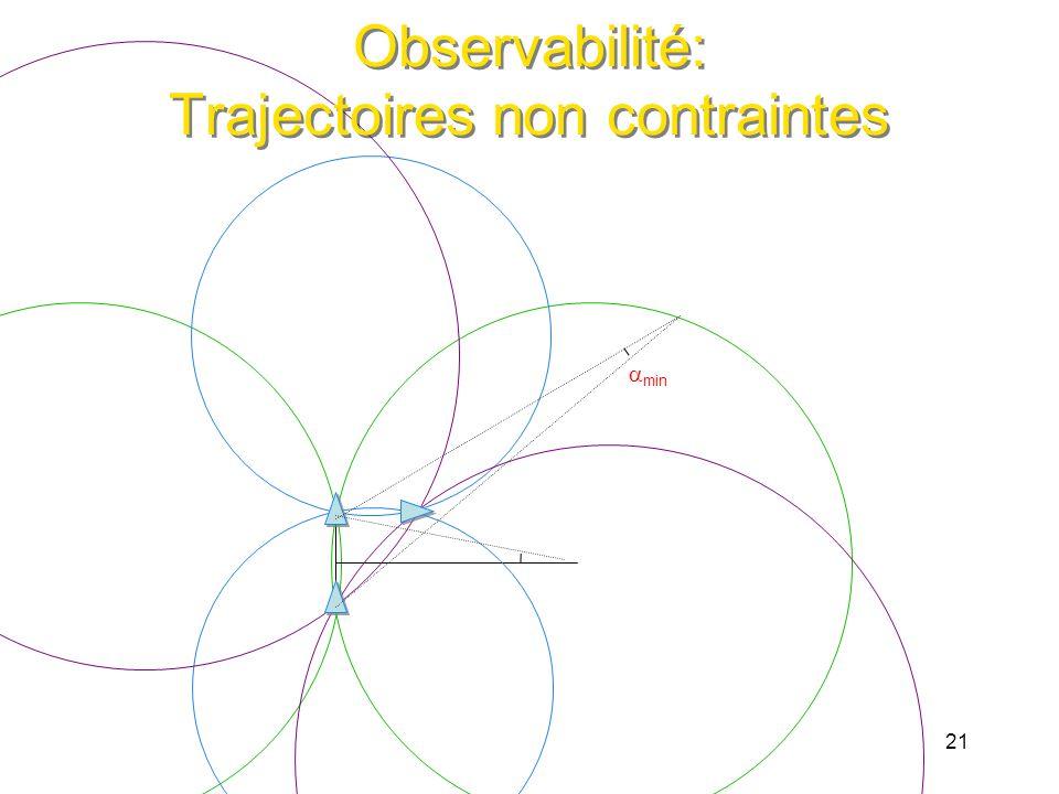 21 min Observabilité: Trajectoires non contraintes