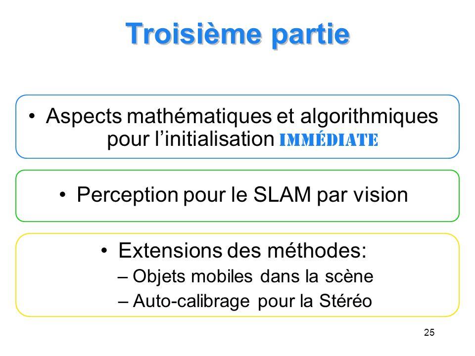 25 Aspects mathématiques et algorithmiques pour linitialisation immédiate Perception pour le SLAM par vision Extensions des méthodes: –Objets mobiles