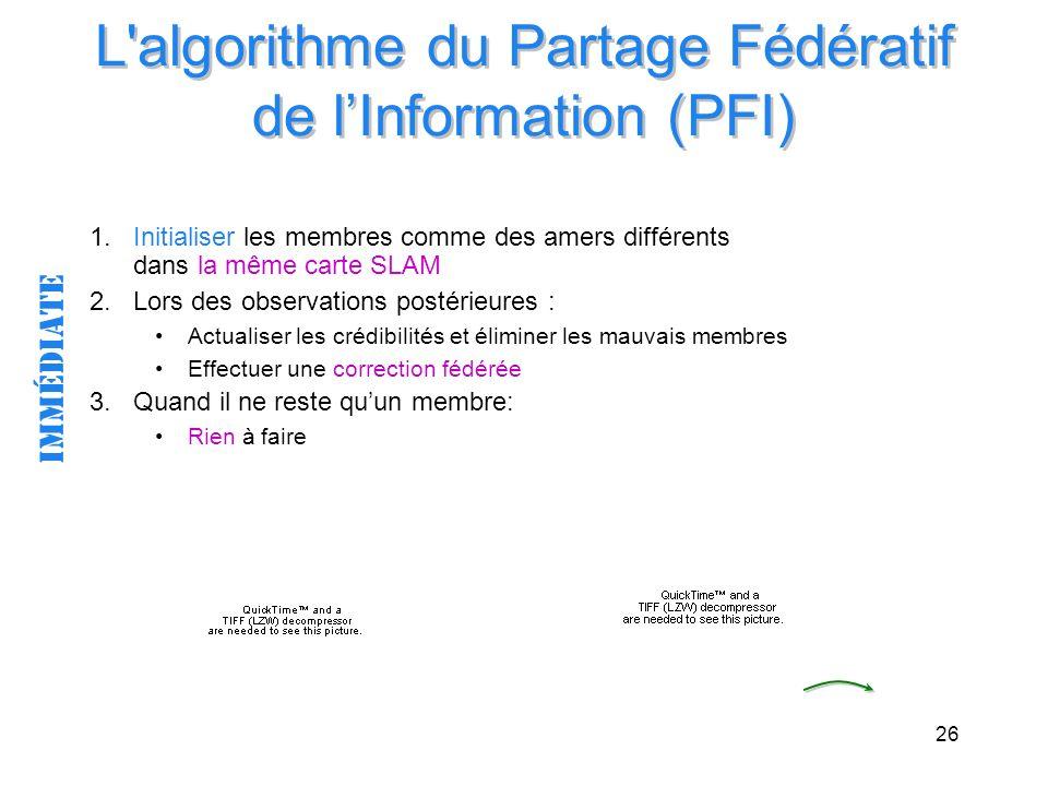 26 L'algorithme du Partage Fédératif de lInformation (PFI) 1.Initialiser les membres comme des amers différents dans la même carte SLAM 2.Lors des obs
