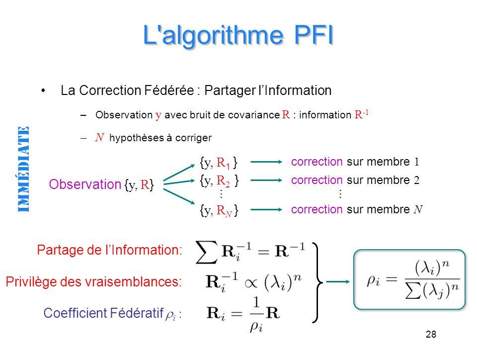 28 L'algorithme PFI La Correction Fédérée : Partager lInformation –Observation y avec bruit de covariance R : information R -1 –N hypothèses à corrige