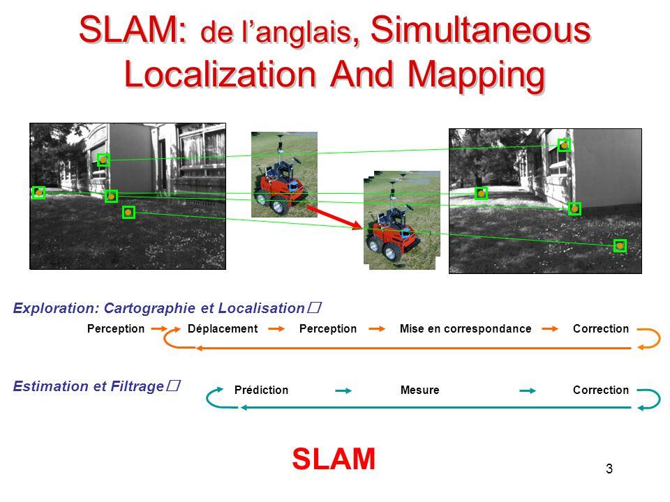 3 Exploration: Cartographie et Localisation CorrectionPerceptionDéplacementPerceptionMise en correspondance PrédictionMesureCorrection Estimation et F