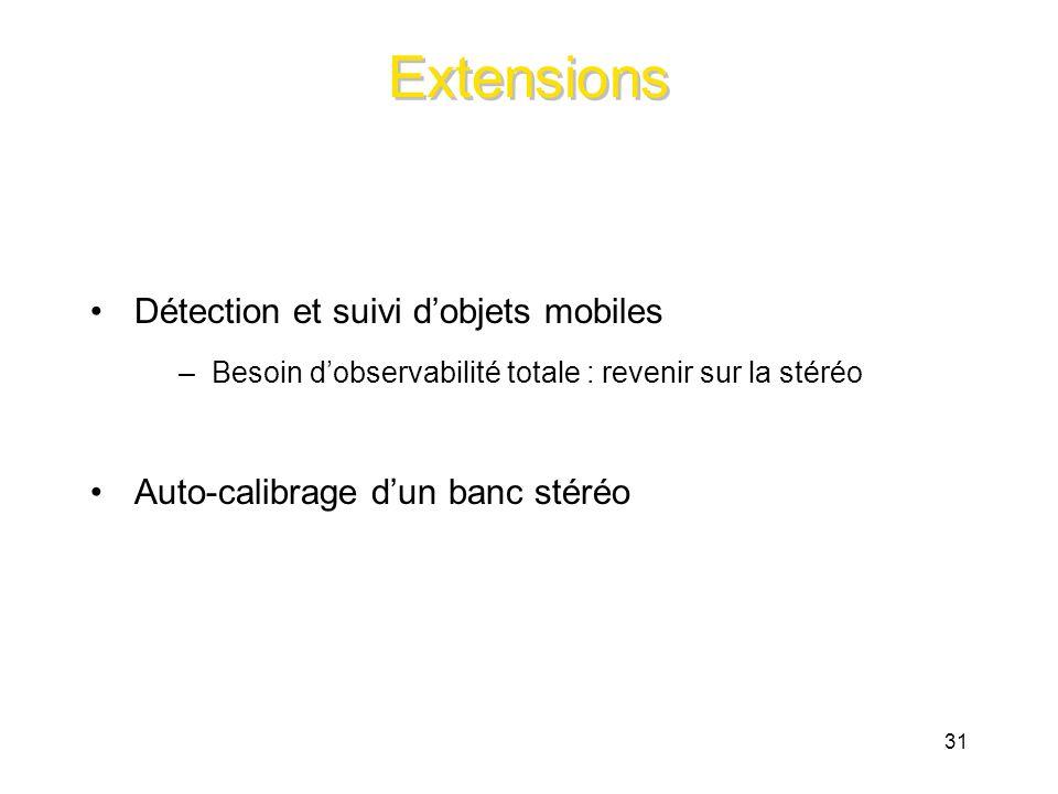 31 Extensions Détection et suivi dobjets mobiles –Besoin dobservabilité totale : revenir sur la stéréo Auto-calibrage dun banc stéréo