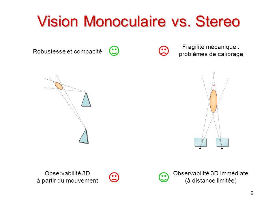 6 Vision Monoculaire vs. Stereo Observabilité 3D immédiate (à distance limitée) Robustesse et compacité Fragilité mécanique : problèmes de calibrage O