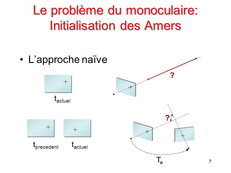 7 Le problème du monoculaire: Initialisation des Amers Lapproche naïve ? TeTe t actuel t precedent t actuel ?