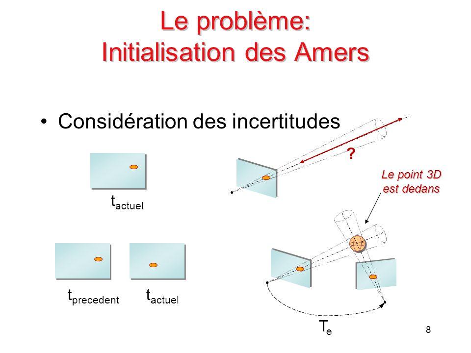 8 Le problème: Initialisation des Amers Considération des incertitudes t actuel t precedent t actuel Le point 3D est dedans TeTe ?