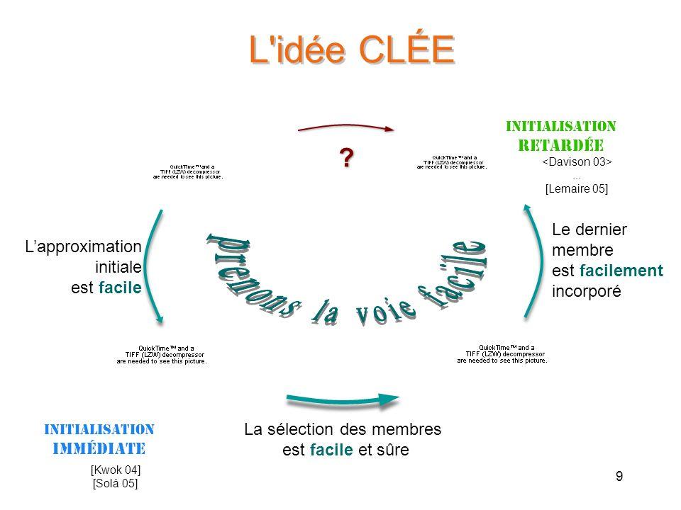 9 L'idée CLÉE ? ? Lapproximation initiale est facile La sélection des membres est facile et sûre Le dernier membre est facilement incorporé Initialisa