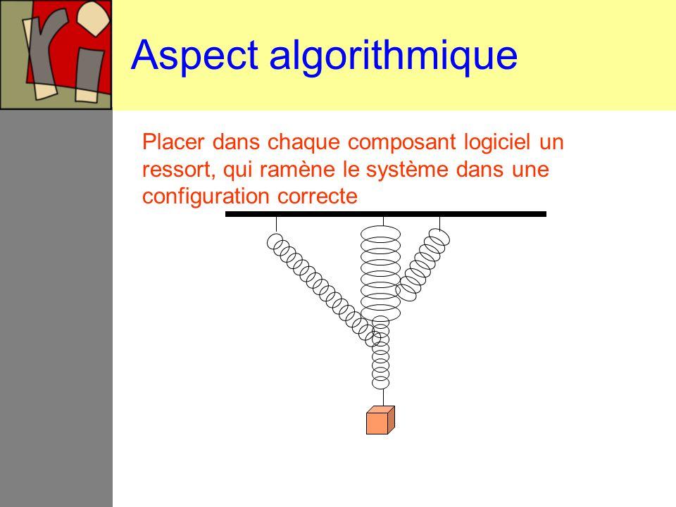 Aspect algorithmique - Modélisation de ladversaire - Stabilisation proportionnelle - Stabilisation instantanée - Observation de la stabilisation