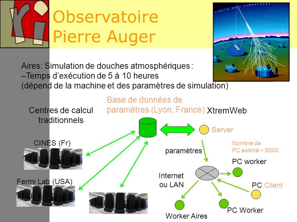Aspect applicatif Des senseurs Une BD expérimentale Grid Explorer - émulation - simulation Des outils danalyse Validation en situation