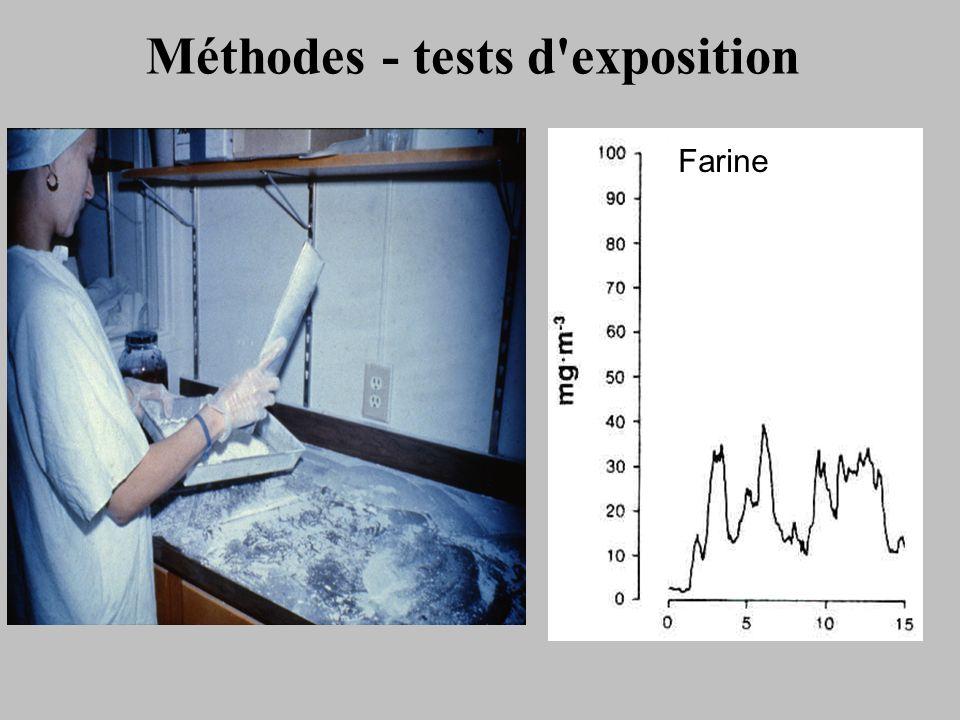 Méthodes - tests d exposition Farine