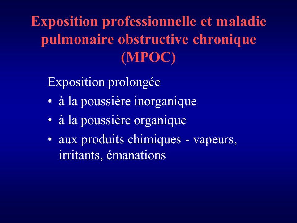 Exposition professionnelle et maladie pulmonaire obstructive chronique (MPOC) Exposition prolongée à la poussière inorganique à la poussière organique aux produits chimiques - vapeurs, irritants, émanations
