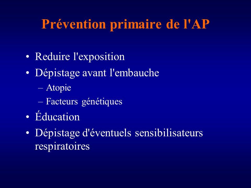 Prévention primaire de l AP Reduire l exposition Dépistage avant l embauche –Atopie –Facteurs génétiques Éducation Dépistage d éventuels sensibilisateurs respiratoires