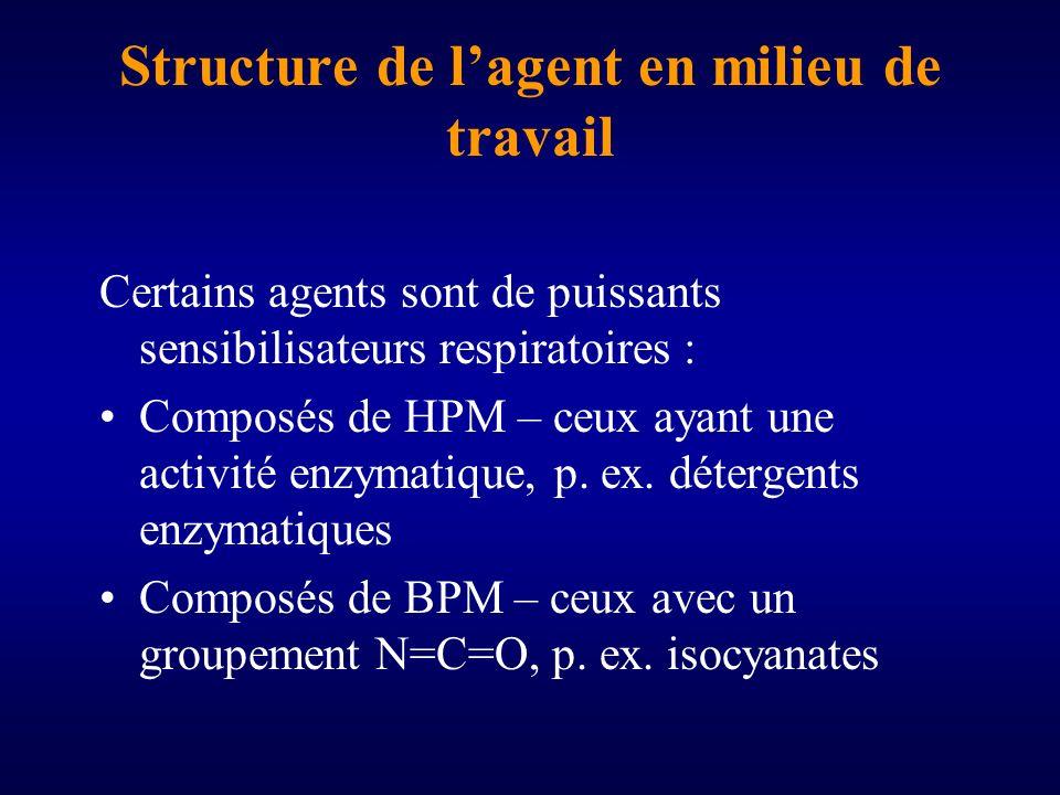 Structure de lagent en milieu de travail Certains agents sont de puissants sensibilisateurs respiratoires : Composés de HPM – ceux ayant une activité enzymatique, p.