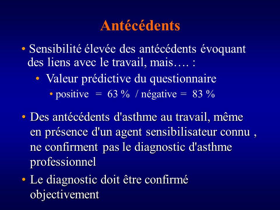 Antécédents Sensibilité élevée des antécédents évoquant des liens avec le travail, mais….