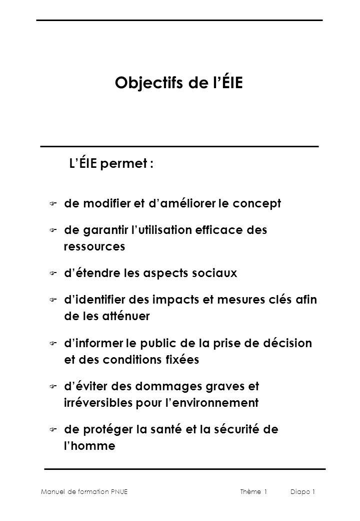 Manuel de formation PNUEThème 1 Diapo 1 Objectifs de l ÉIE F de modifier et daméliorer le concept F de garantir lutilisation efficace des ressources F