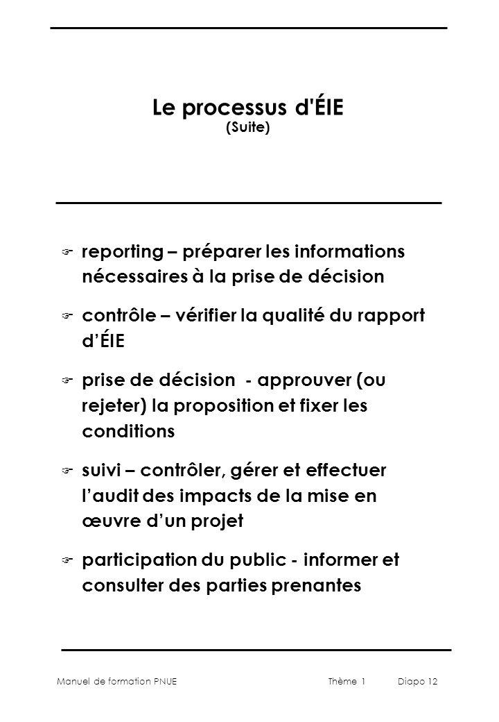 Manuel de formation PNUEThème 1 Diapo 12 Le processus d'ÉIE (Suite) F reporting – préparer les informations nécessaires à la prise de décision F contr