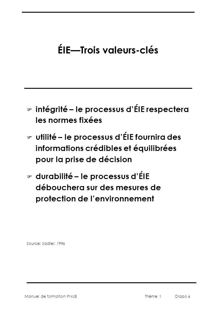 Manuel de formation PNUEThème 1 Diapo 6 ÉIETrois valeurs-clés F intégrité – le processus dÉIE respectera les normes fixées F utilité – le processus dÉ