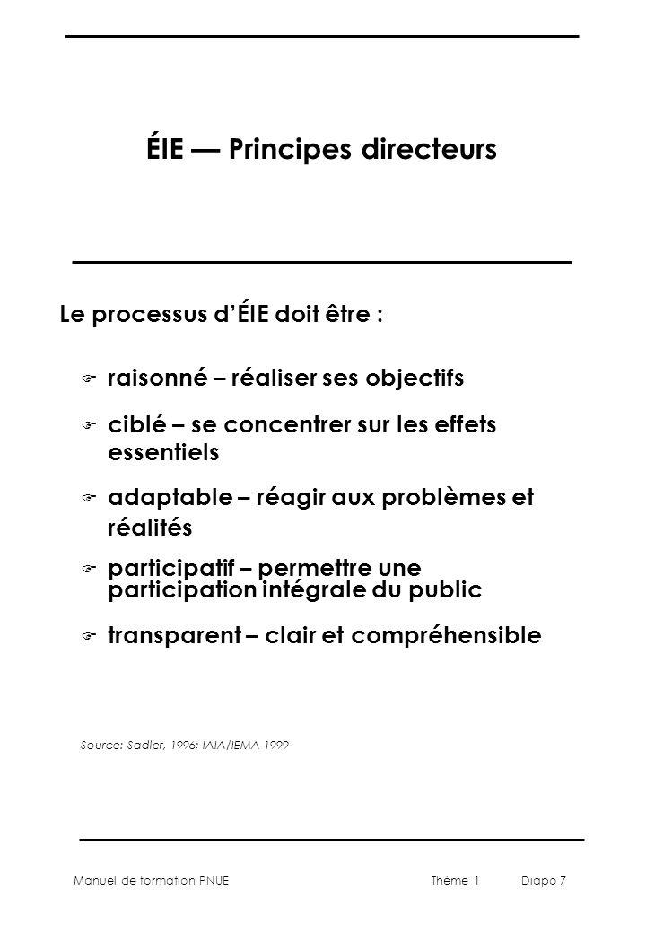 Manuel de formation PNUEThème 1 Diapo 7 ÉIE Principes directeurs F raisonné – réaliser ses objectifs F ciblé – se concentrer sur les effets essentiels