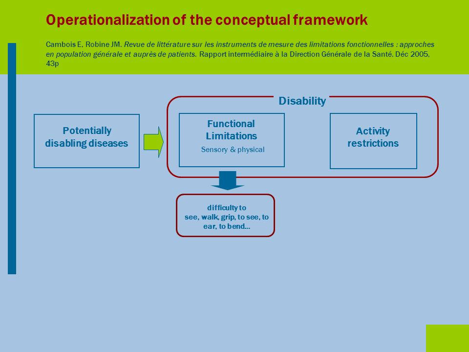 Functional Limitations Sensory & physical Activity restrictions Disability Potentially disabling diseases difficulty to see, walk, grip, to see, to ear, to bend… Operationalization of the conceptual framework Cambois E, Robine JM.