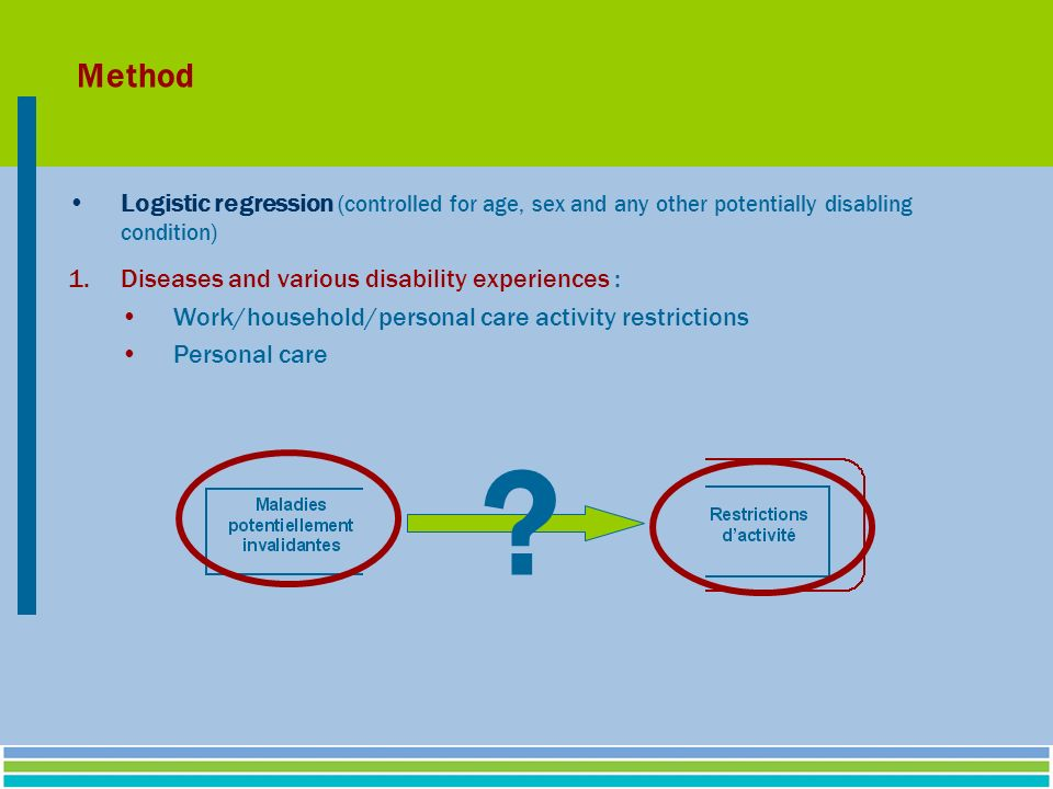 Method Logistic regression (controlled for age, sex and any other potentially disabling condition) 1.Diseases and various disability experiences : Work/household/personal care activity restrictions Personal care