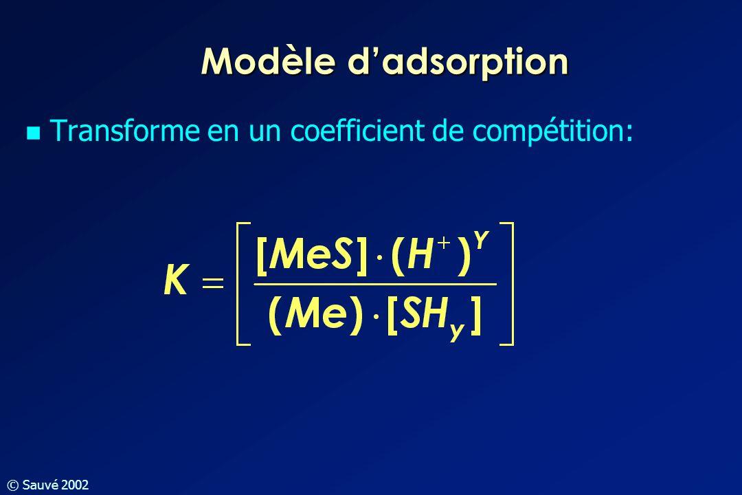 © Sauvé 2002 Transforme en un coefficient de compétition: Modèle dadsorption