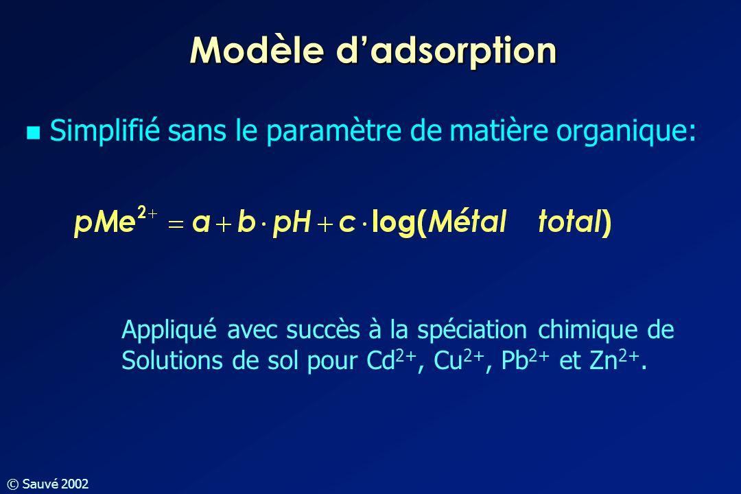 © Sauvé 2002 Simplifié sans le paramètre de matière organique: Appliqué avec succès à la spéciation chimique de Solutions de sol pour Cd 2+, Cu 2+, Pb