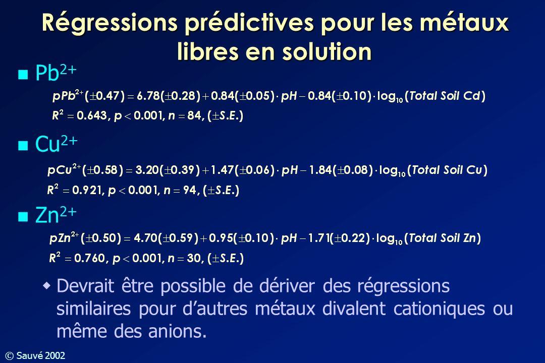 © Sauvé 2002 Régressions prédictives pour les métaux libres en solution Pb 2+ Cu 2+ Zn 2+ Devrait être possible de dériver des régressions similaires
