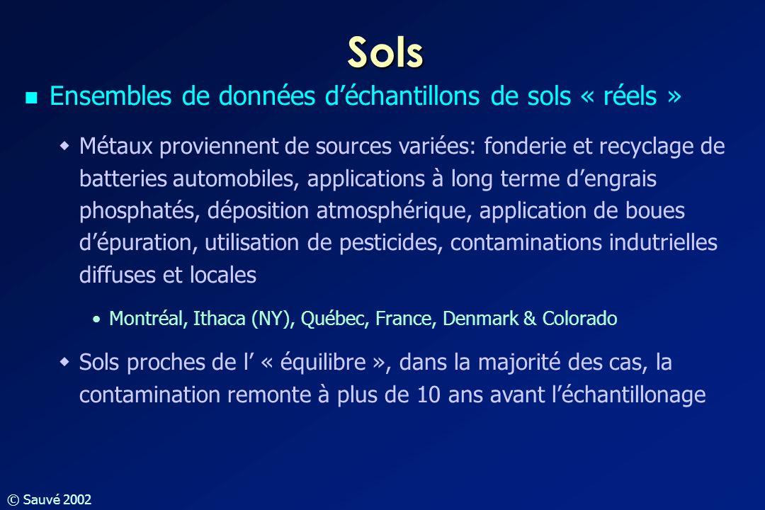 © Sauvé 2002 Sols Ensembles de données déchantillons de sols « réels » Métaux proviennent de sources variées: fonderie et recyclage de batteries autom