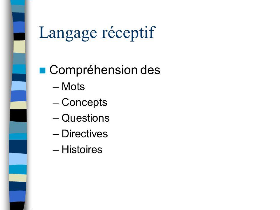 Langage réceptif Compréhension des –Mots –Concepts –Questions –Directives –Histoires