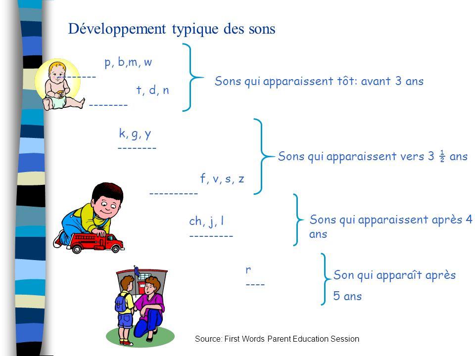 Développement typique des sons p, b,m, w -------- t, d, n -------- k, g, y -------- f, v, s, z ---------- ch, j, l --------- r ---- Sons qui apparaiss