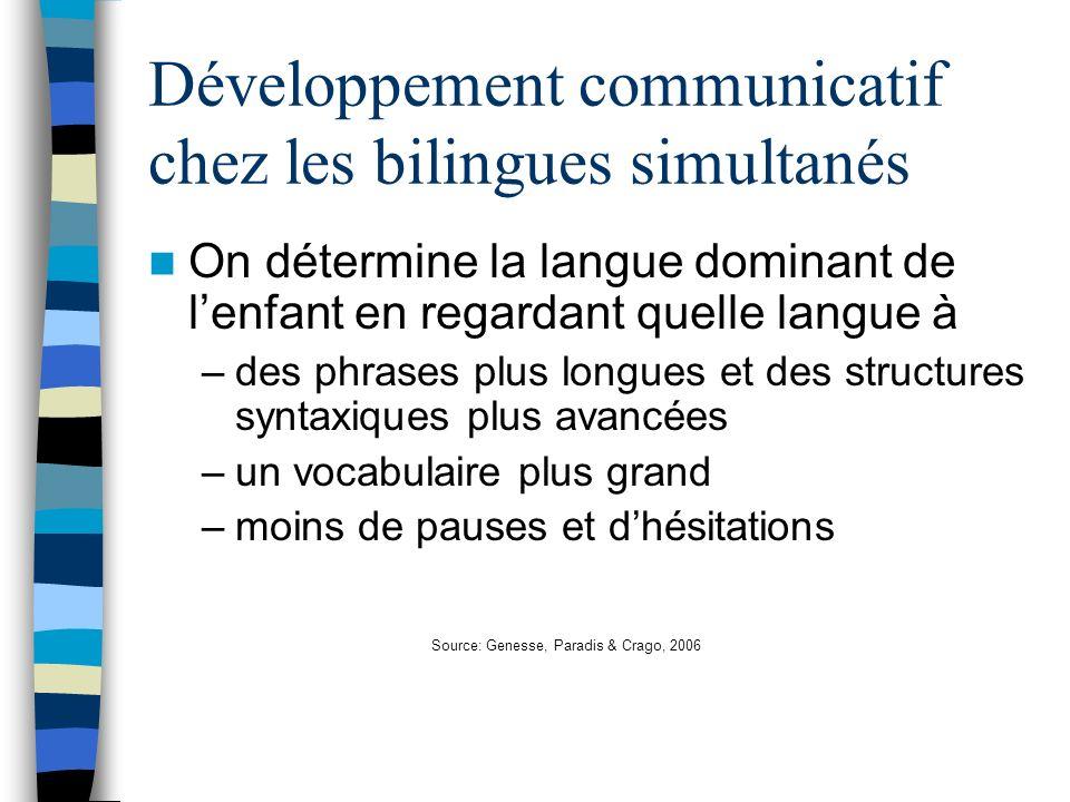 Développement communicatif chez les bilingues simultanés On détermine la langue dominant de lenfant en regardant quelle langue à –des phrases plus lon