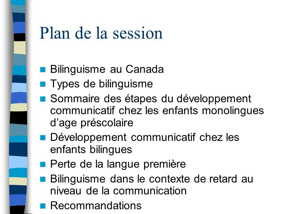 Plan de la session Bilinguisme au Canada Types de bilinguisme Sommaire des étapes du développement communicatif chez les enfants monolingues dage prés