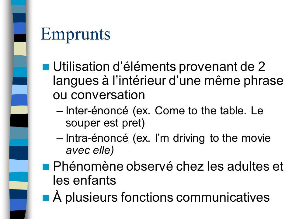 Emprunts Utilisation déléments provenant de 2 langues à lintérieur dune même phrase ou conversation –Inter-énoncé (ex. Come to the table. Le souper es