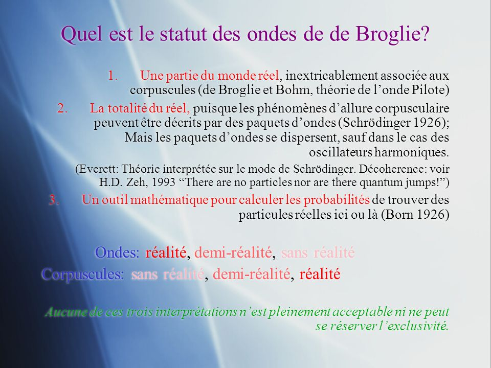Quel est le statut des ondes de de Broglie? 1.Une partie du monde réel, inextricablement associée aux corpuscules (de Broglie et Bohm, théorie de lond