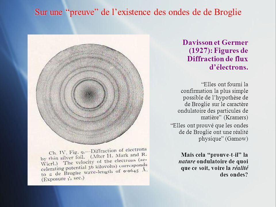 Sur une preuve de lexistence des ondes de de Broglie Davisson et Germer (1927): Figures de Diffraction de flux délectrons. Elles ont fourni la confirm