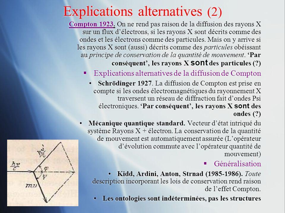 Explications alternatives (2) Compton 1923. On ne rend pas raison de la diffusion des rayons X sur un flux délectrons, si les rayons X sont décrits co